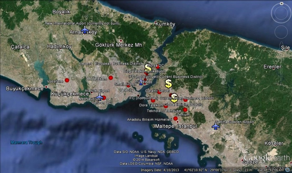CoLocation Data Centres in Istanbul